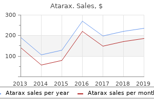 purchase discount atarax online