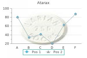 order 25 mg atarax mastercard