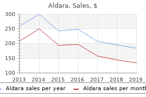 buy aldara once a day