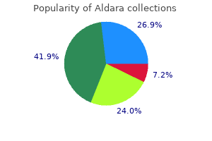purchase 5percent aldara with amex