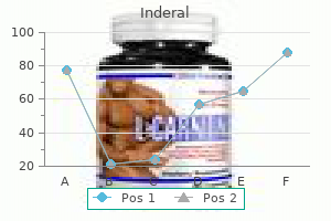 discount inderal 80 mg without prescription
