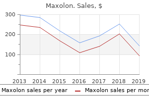 purchase maxolon online