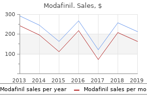 purchase modafinil american express