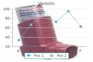 buy generic ventolin 100mcg on line