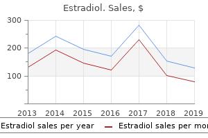 discount estradiol 1 mg with amex