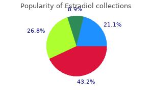buy line estradiol