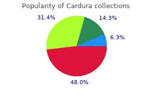 buy generic cardura from india