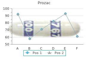 safe prozac 20 mg
