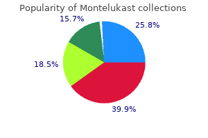 montelukast 5 mg without a prescription