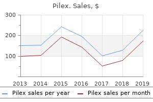 buy pilex now