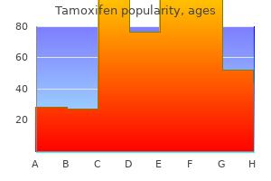 order tamoxifen line