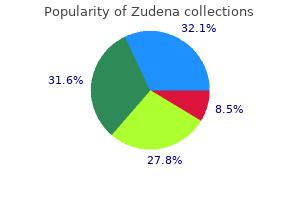 cheap generic zudena canada