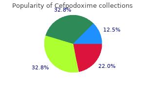 purchase cefpodoxime amex