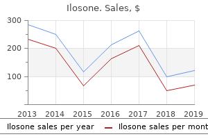 buy ilosone 250 mg otc