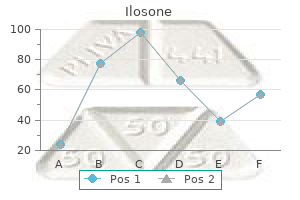 order ilosone 500mg overnight delivery