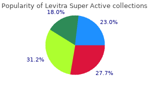 discount levitra super active on line