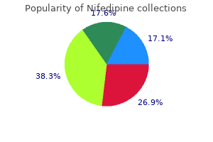 buy nifedipine with a mastercard