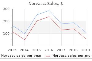 generic norvasc 10mg otc