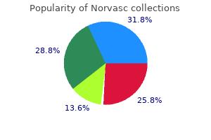 cheap 5 mg norvasc visa