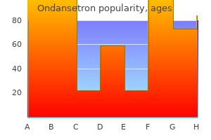 cheap ondansetron 8mg on-line