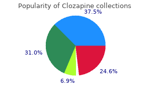 order clozapine overnight delivery