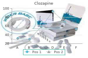 purchase clozapine 25 mg without prescription