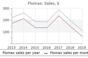 order flomax 0.4 mg without a prescription