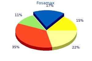 order genuine fosamax on line