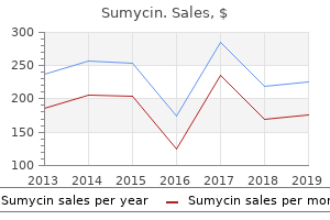 generic 250 mg sumycin otc