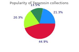 buy terazosin 2mg with amex