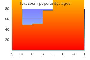 buy terazosin 5mg with visa