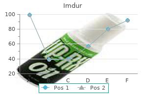 40 mg imdur amex