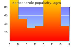 200 mg ketoconazole mastercard