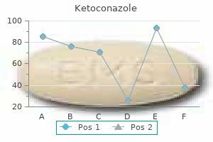 order cheap ketoconazole