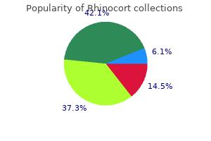 buy discount rhinocort 100mcg line