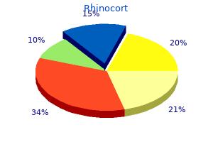 buy rhinocort with amex