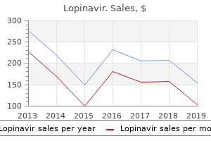 cheap lopinavir 250 mg with amex