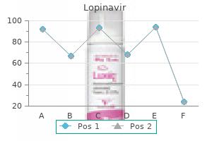 generic lopinavir 250mg free shipping