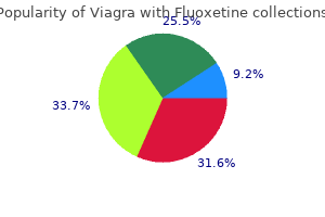 cheap 100/60mg viagra with fluoxetine mastercard