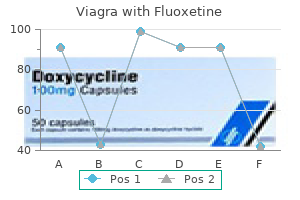 purchase viagra with fluoxetine pills in toronto