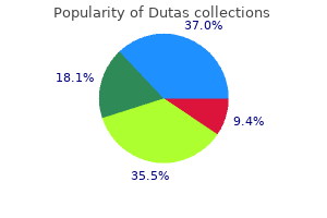 buy dutas 0.5mg with amex
