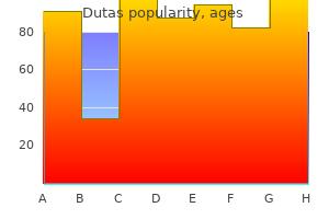 buy dutas 0.5 mg online