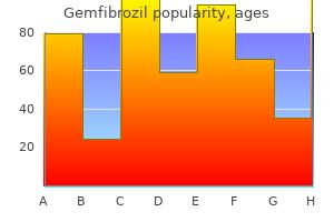 generic gemfibrozil 300mg line