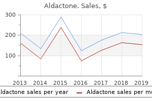 purchase aldactone 25 mg on line