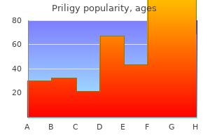 cost of priligy