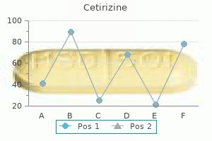 buy generic cetirizine 5 mg line