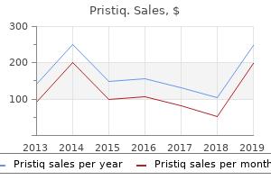 order generic pristiq