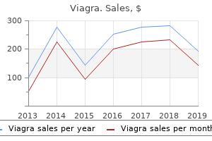 generic viagra 100 mg on-line