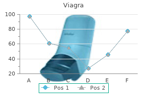 purchase 25mg viagra overnight delivery